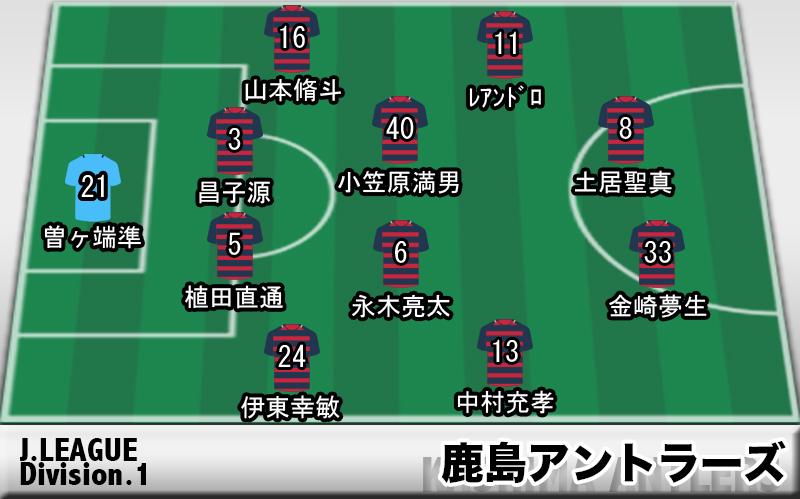 【J1ピックアッププレビュー】東西のJリーグ2大タイトル ...