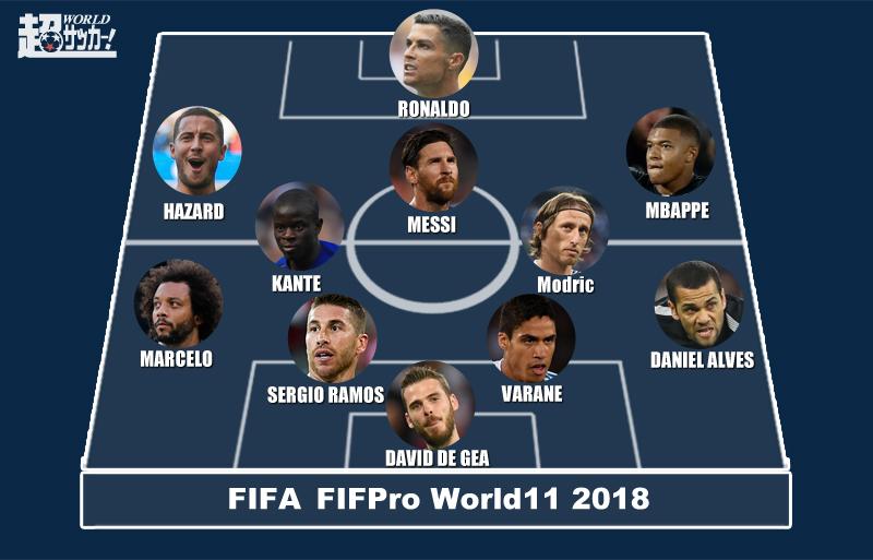 2018年サッカー界最強の11人が決...